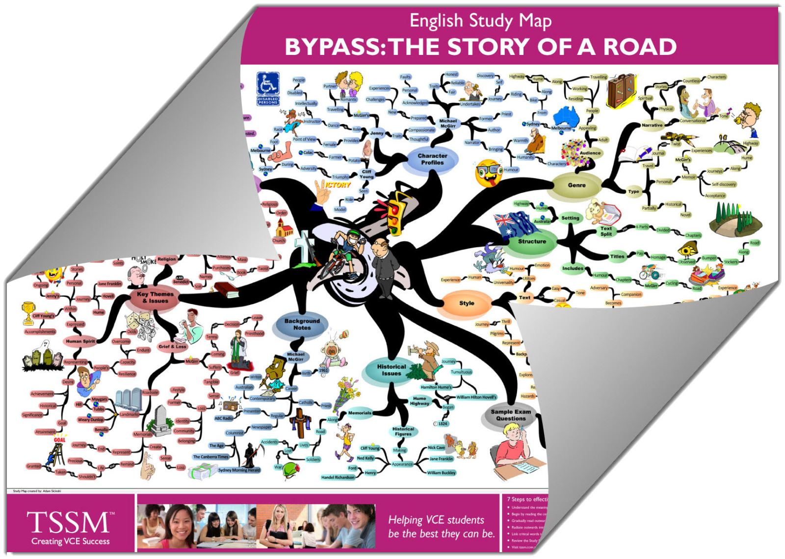 bypass story of a road essay In january, progress on the $800 million monroe connector-bypass was a reality, proclaimed officials with the nc turnpike authority.
