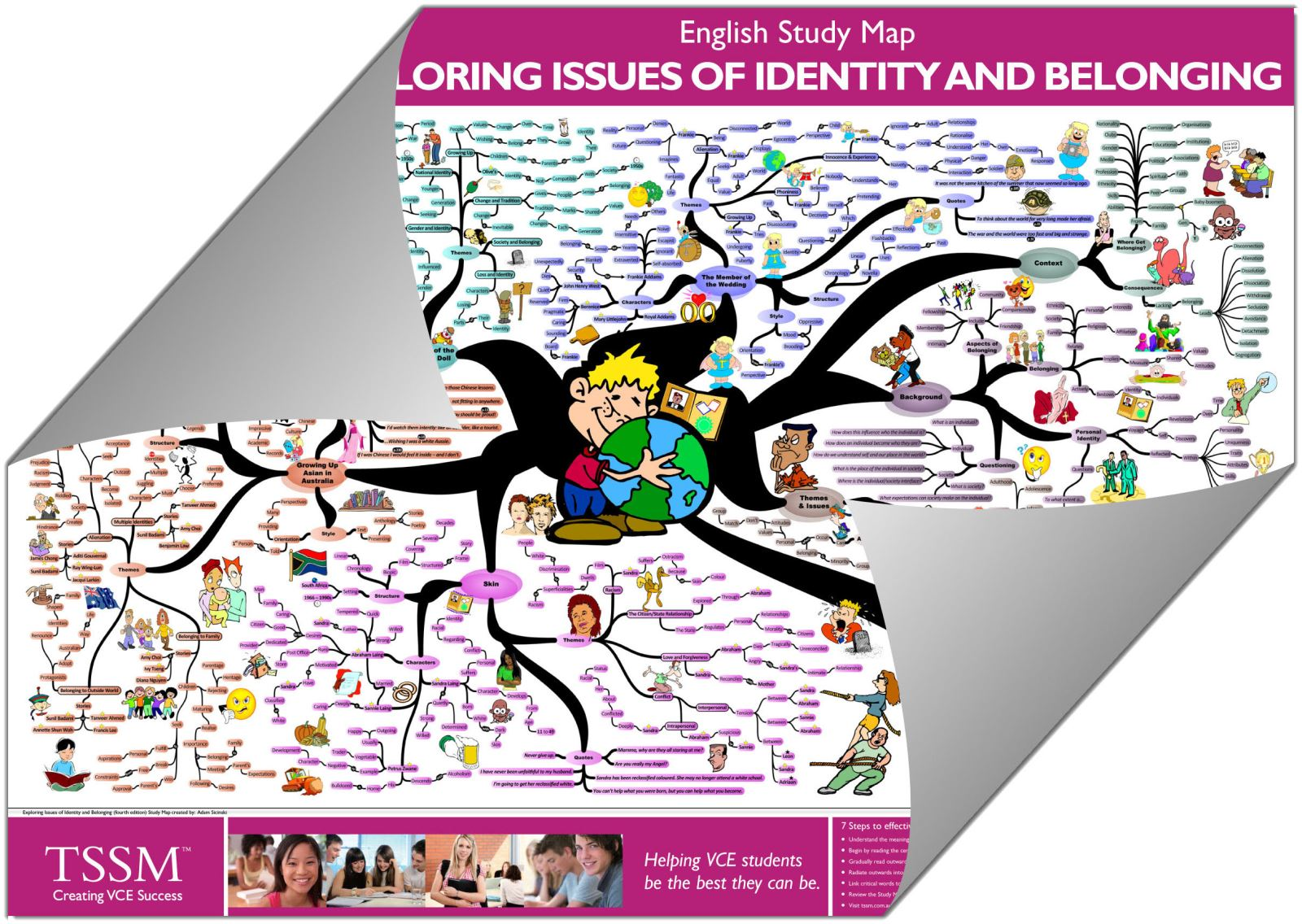 VCE Exploring Issues of Identity and Belonging - Context Study Map*