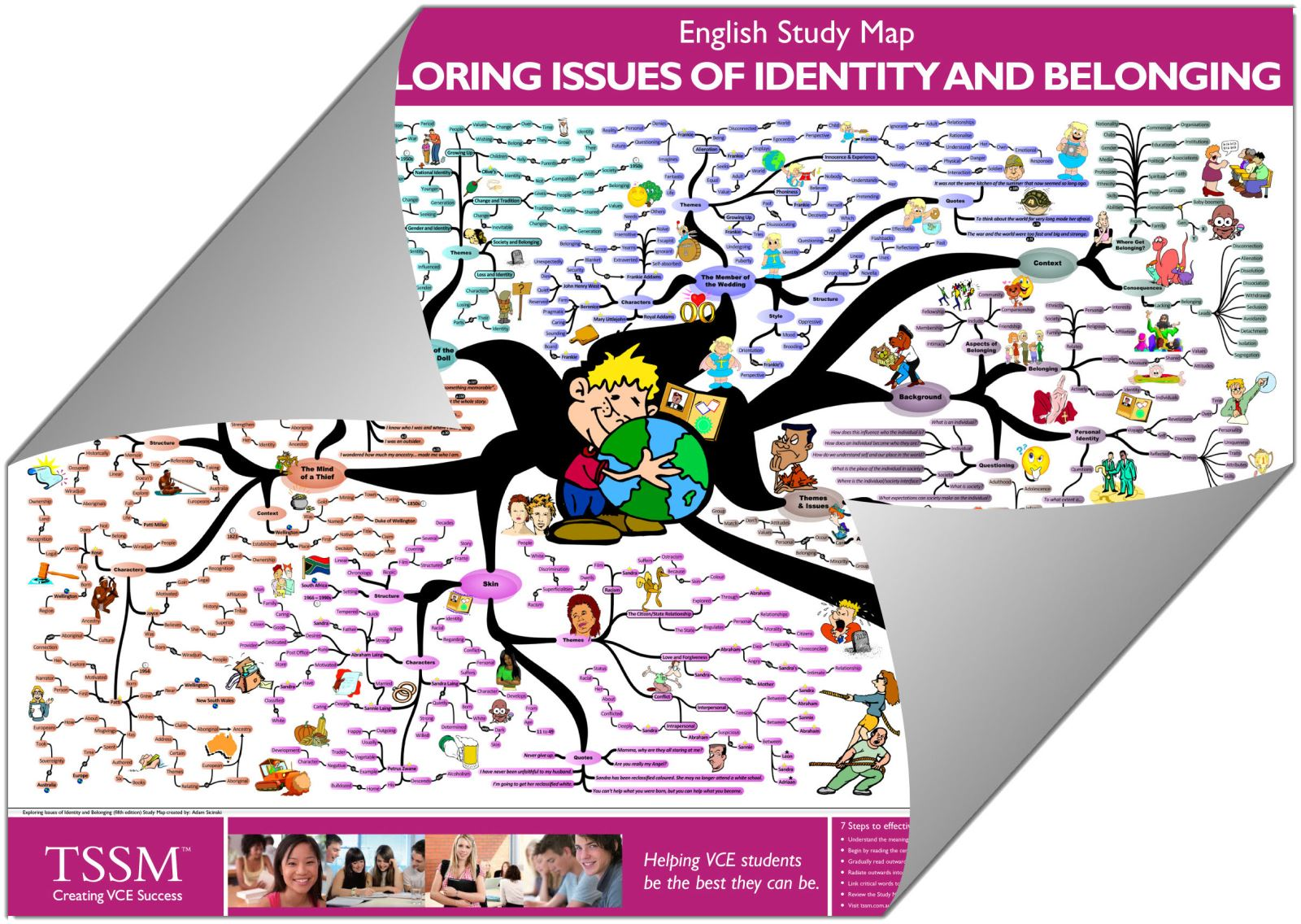essays on identity and belonging Identity is a set of characteristics that somebody identifies as belonging uniquely to him or herself saved essays save your essays.