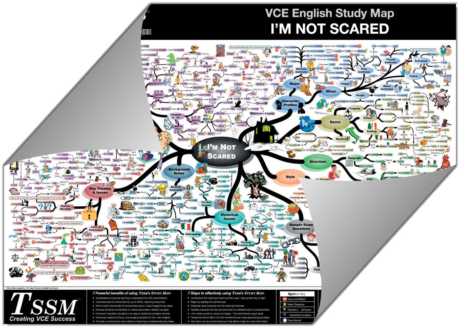 vce i m not scared study map i m not scared study map
