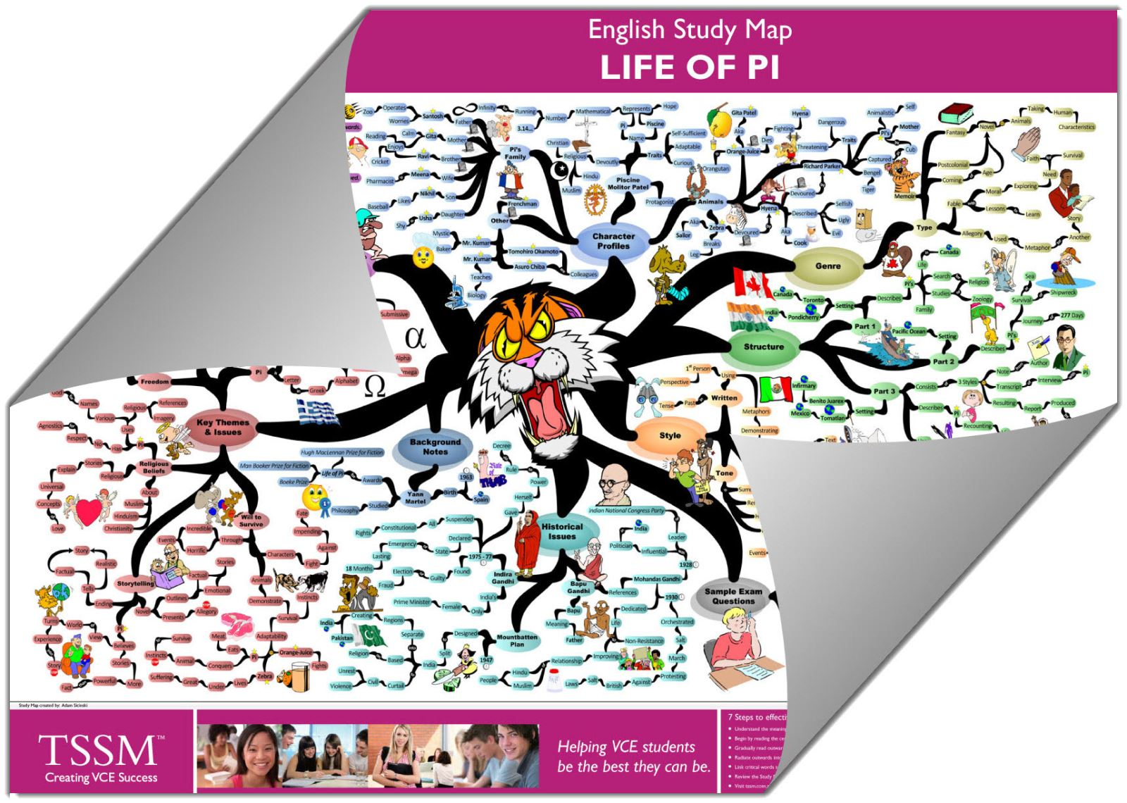 life of pi essays Life of pi is a novel by yann martel life of pi study guide contains a biography of author yann martel, literature essays, quiz questions, major themes, characters, and a full summary and analysis.