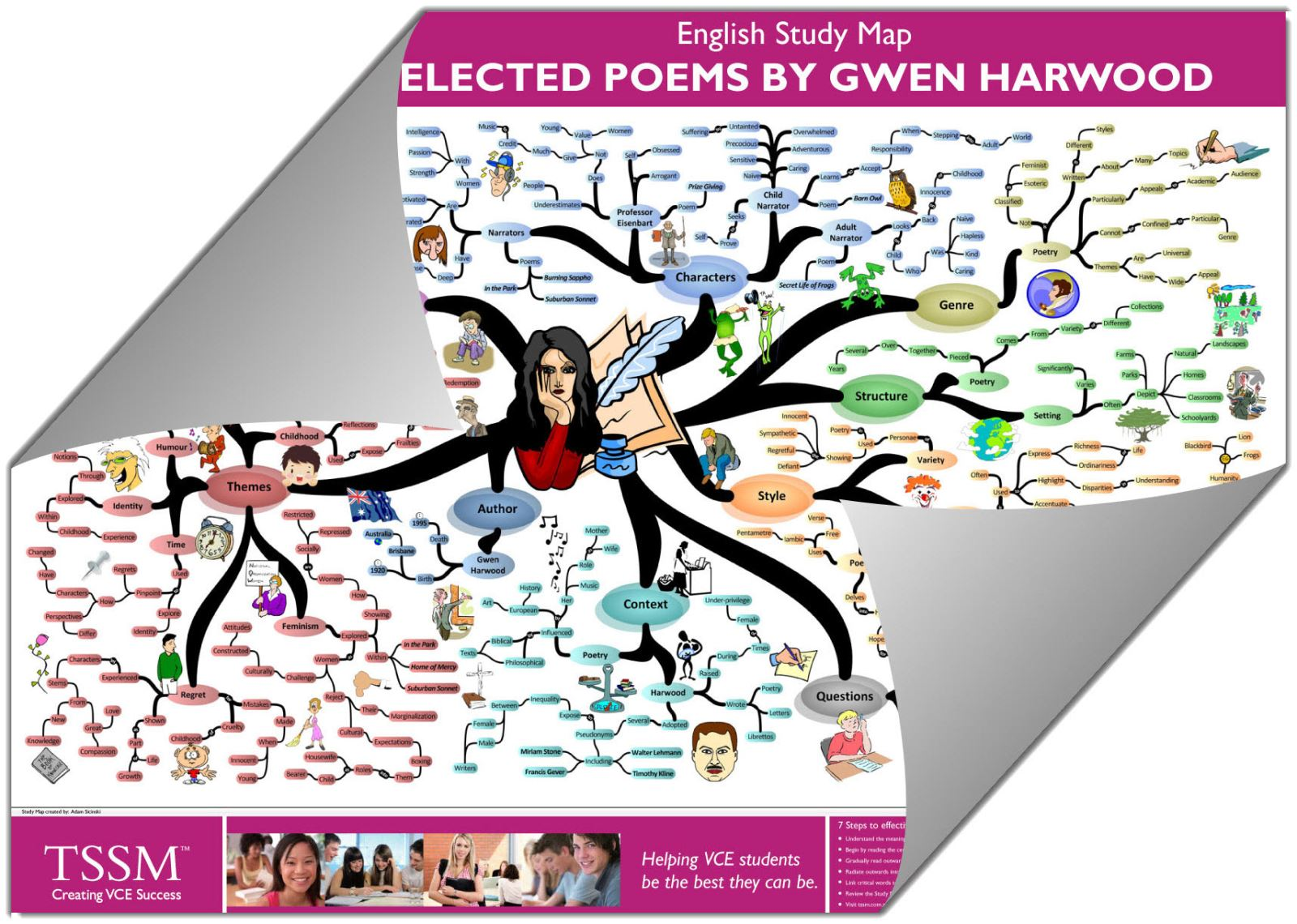 gwen harwood notes the violets The violets by gwen harwood was written during the late 1960s and was published in the anthology selected poems in 1975 as we know, harwood's poems explore philosophical and universal ideas.