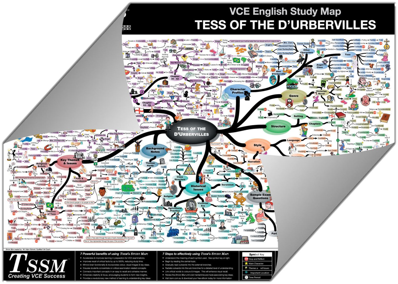 vce tess of the d urbervilles study map an example of the study map is shown below
