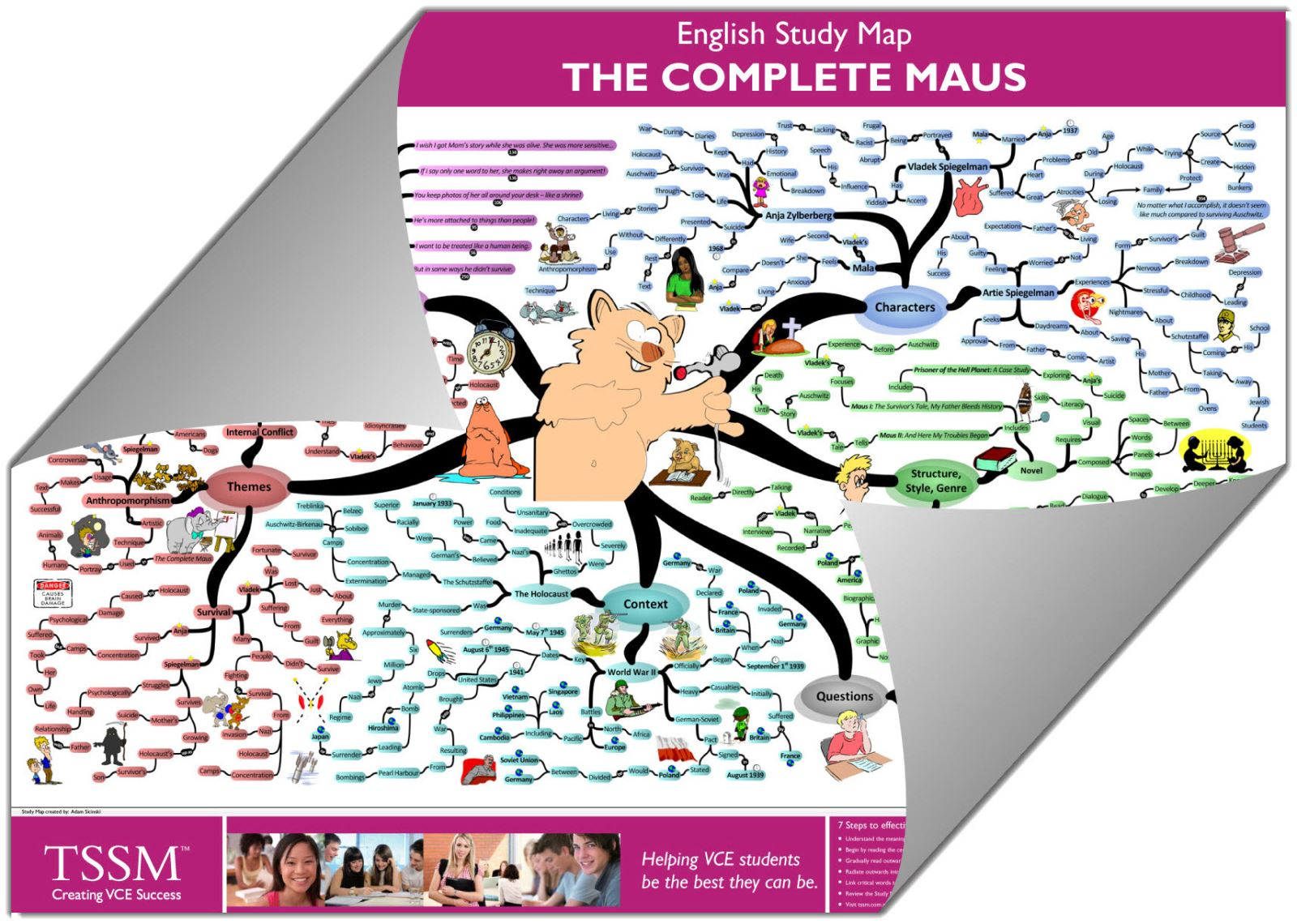vce the complete maus study map an example of the study map is shown below